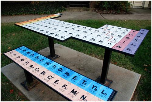 La mesa peridica aula geek mesa tabla periodica urtaz Image collections